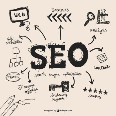 backlink Seo strategy